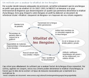 La vitalitat de les llengües, segons la UNESCO